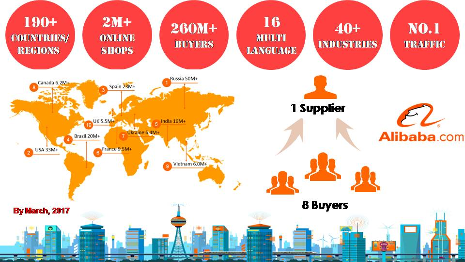 Alibaba b2b e commerce marketing to china china digital isynergi has helped grow the capabilities of banaban on alibaba through delicate and targeted optimisation and a professional mini website to help convert stopboris Images