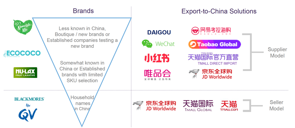 Our China Market Entry Strategy & Solutions